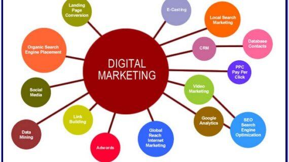 Tool internet marketing terlaris di indonesia