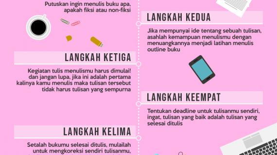 Tips efektif menulis buku ala Iwan